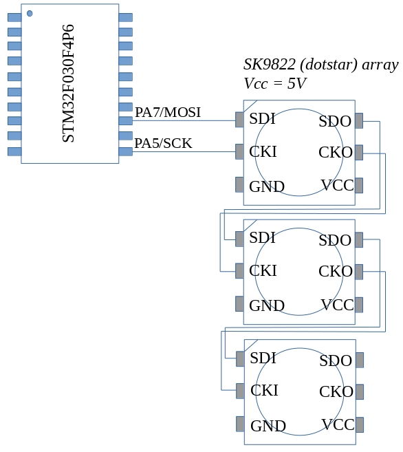 "Controlling SK9822 (""dotstar"") LED's using the STM32F030 – ioprog"